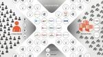 Xcommerce platform